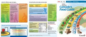 Canada_Food_Guide_2012_side_01