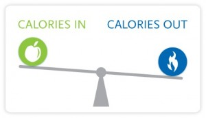 calories-in-calories-out